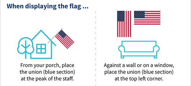 flag-display